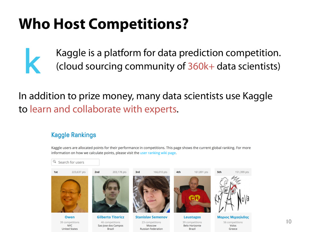 Who Host Competitions? Kaggle is a platform fo...
