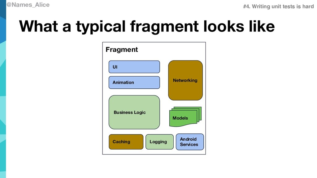 @Names_Alice What a typical fragment looks like...