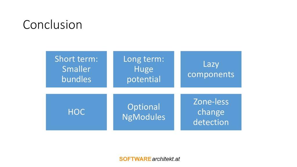 Conclusion Short term: Smaller bundles Long ter...