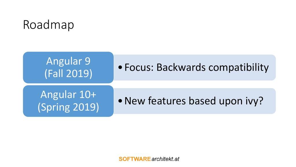Roadmap •Focus: Backwards compatibility Angular...