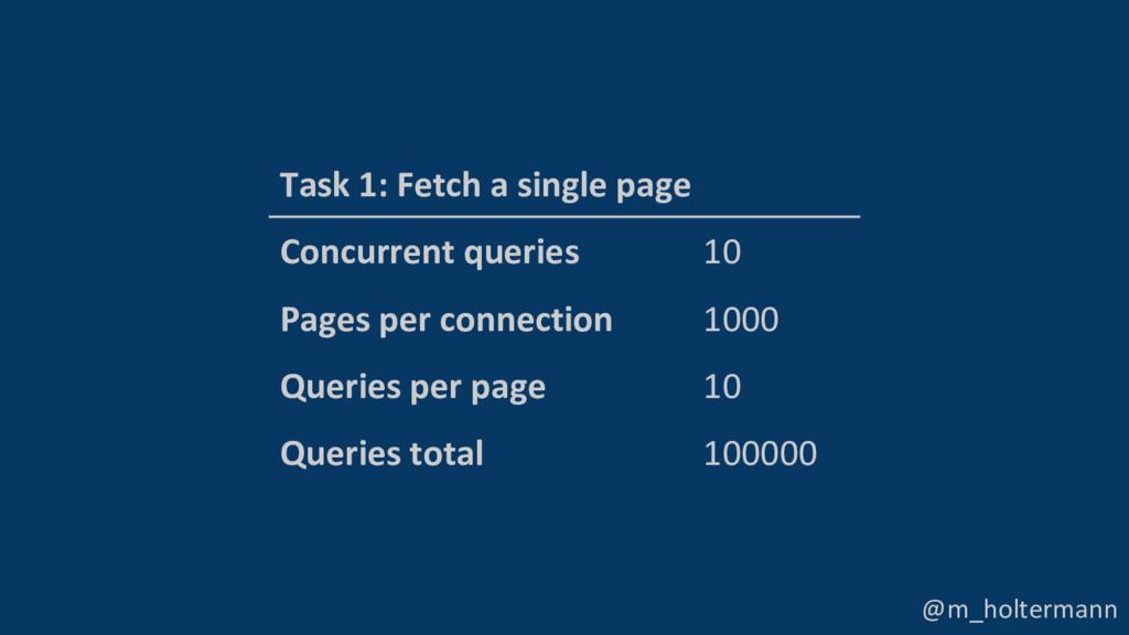 @m_holtermann Task 1: Fetch a single page Concu...