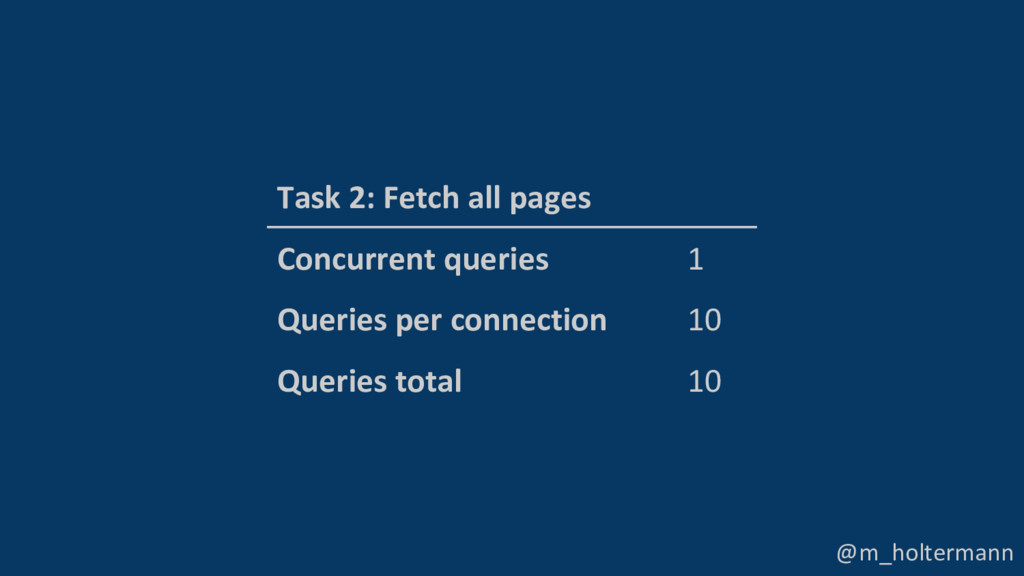 @m_holtermann Task 2: Fetch all pages Concurren...