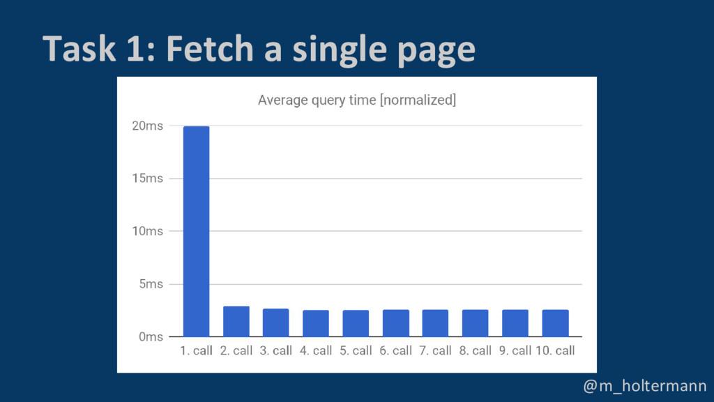 @m_holtermann Task 1: Fetch a single page