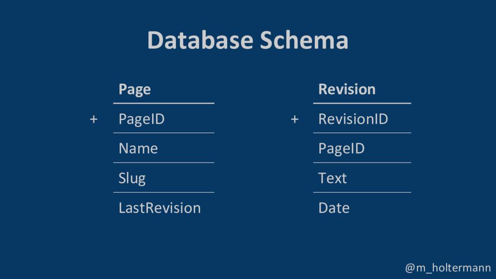 @m_holtermann Database Schema Page + PageID Nam...