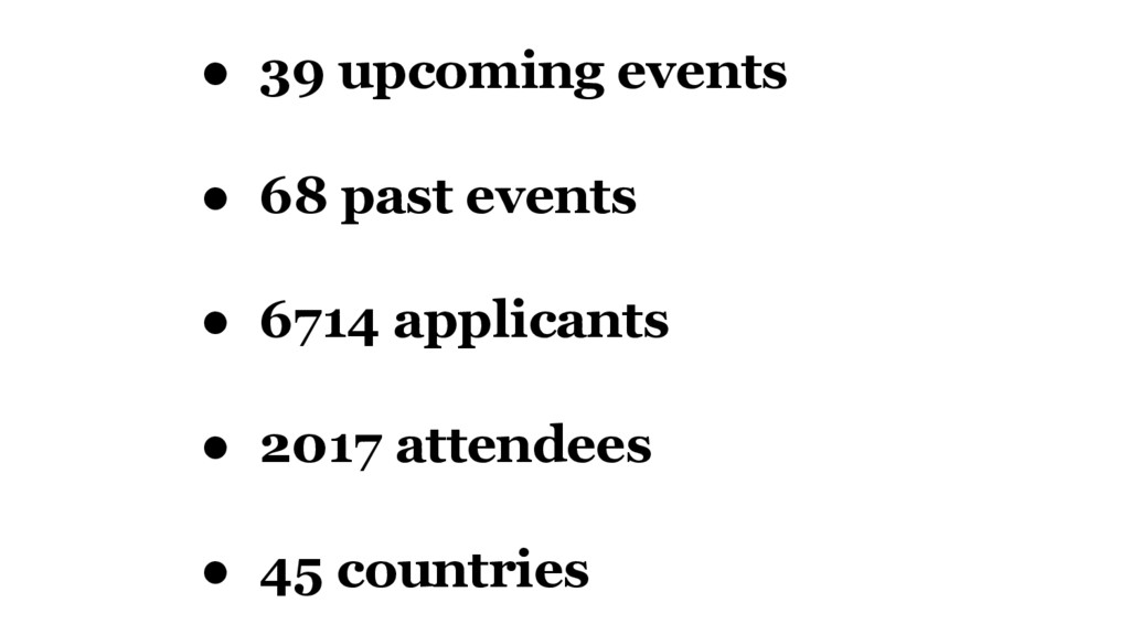 ● 39 upcoming events ● 68 past events ● 6714 ap...