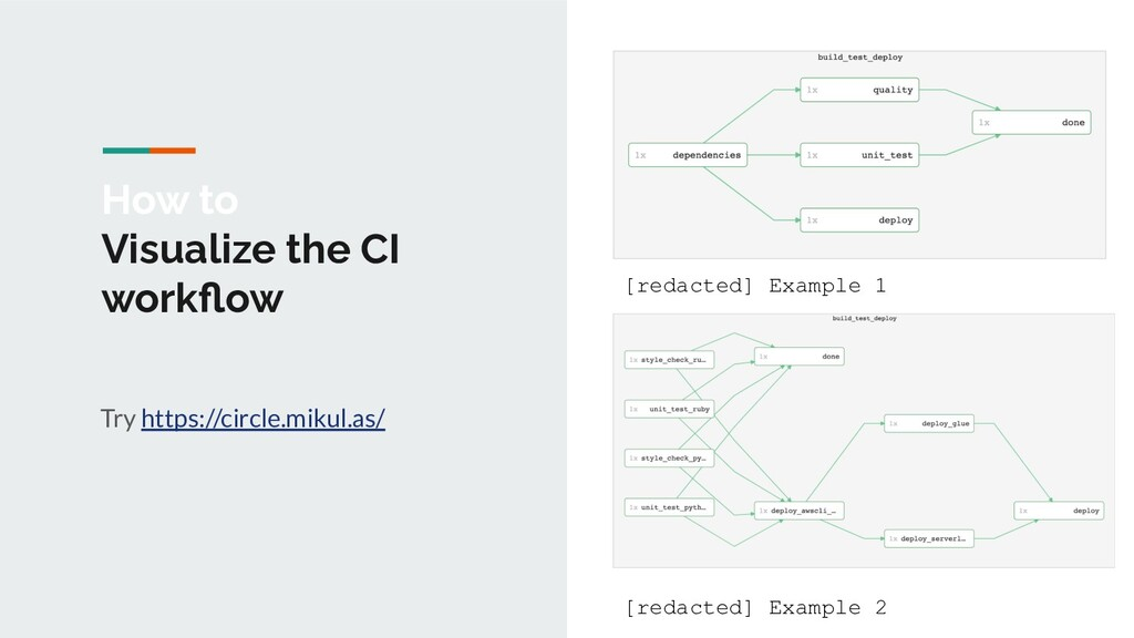 How to Visualize the CI workflow Try https://cir...