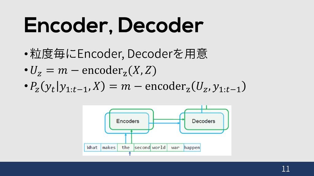 • •  =  − encoderz (, ) •   1:−1 ,  =  − encode...