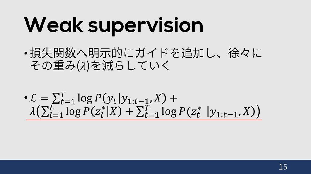 •  • ℒ = σ=1  log   1:−1 ,  +  σ=1  log   ∗  + ...