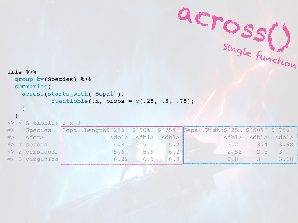 across() Single function iris %>% group_by(Spec...