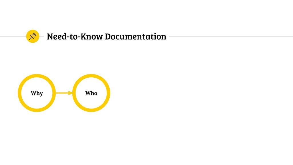 Need-to-Know Documentation Why Who