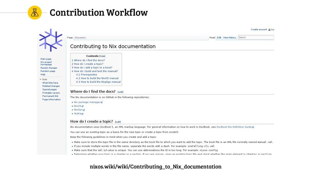 Contribution Workflow nixos.wiki/wiki/Contribut...
