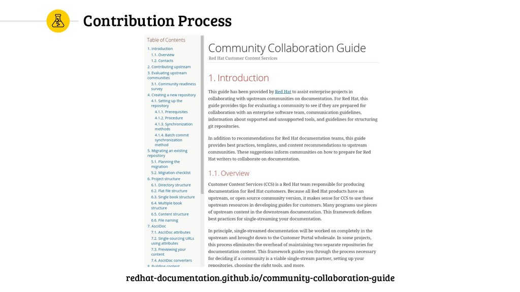 Contribution Process redhat-documentation.githu...