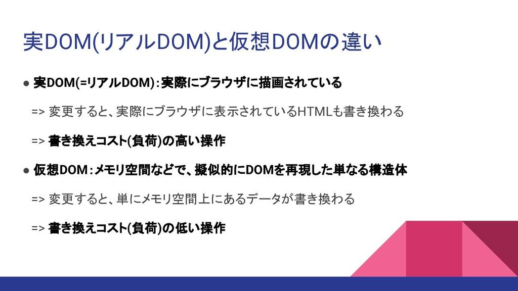 実DOM(リアルDOM)と仮想DOMの違い ● 実DOM(=リアルDOM):実際にブラウザに描...