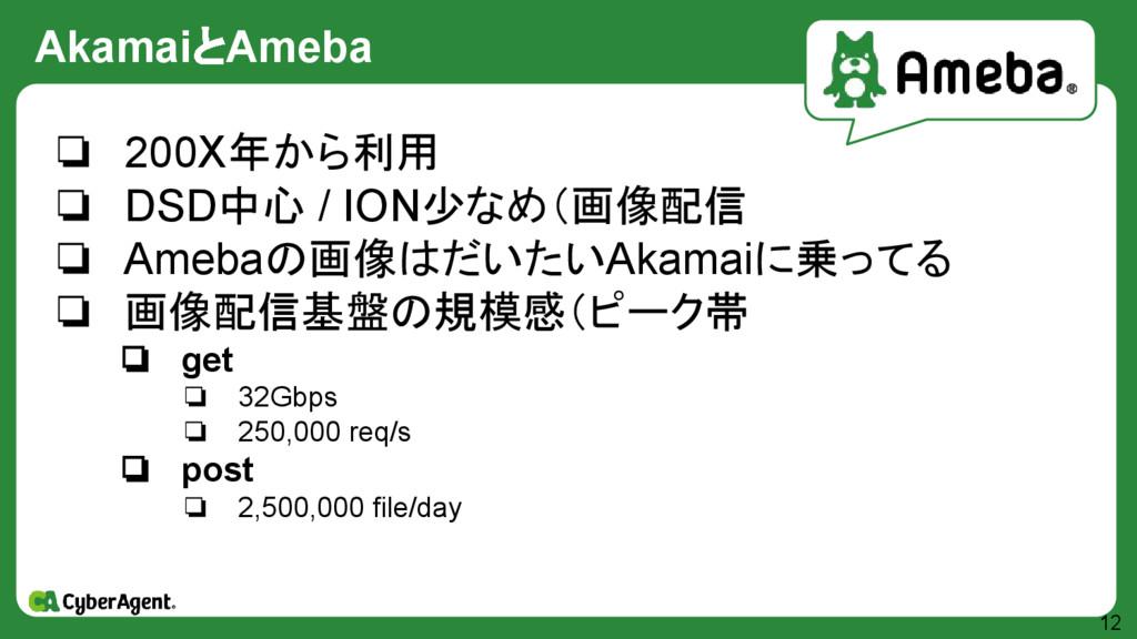 AkamaiとAmeba 12 ❏ 200X年から利用 ❏ DSD中心 / ION少なめ(画像...