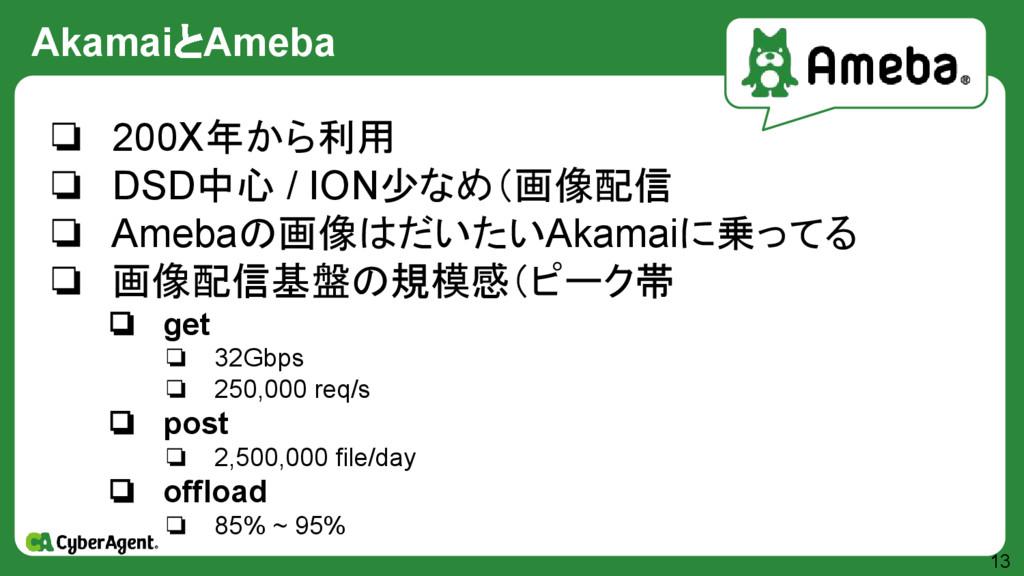 AkamaiとAmeba 13 ❏ 200X年から利用 ❏ DSD中心 / ION少なめ(画像...
