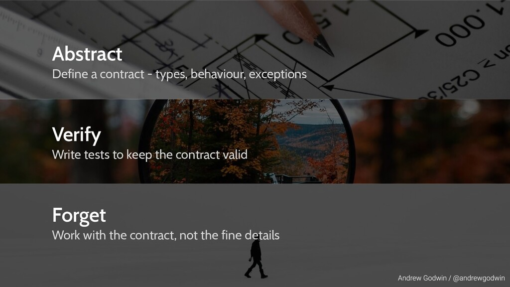 Abstract Define a contract - types, behaviour, ...
