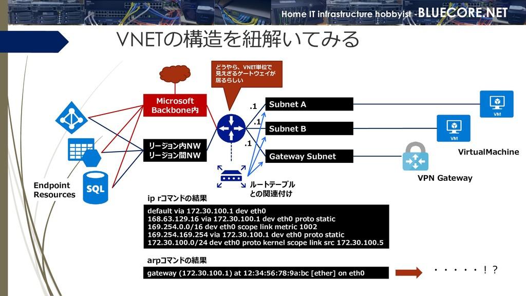 Home IT infrastructure hobbyist -BLUECORE.NET H...