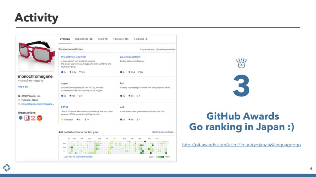 4 Activity ♕ 3 GitHub Awards Go ranking in Japa...