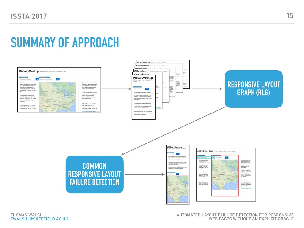 ISSTA 2017 SUMMARY OF APPROACH 15 AUTOMATED LAY...