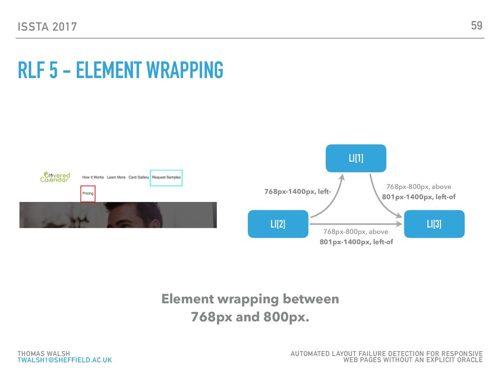 ISSTA 2017 RLF 5 - ELEMENT WRAPPING 59 THOMAS W...