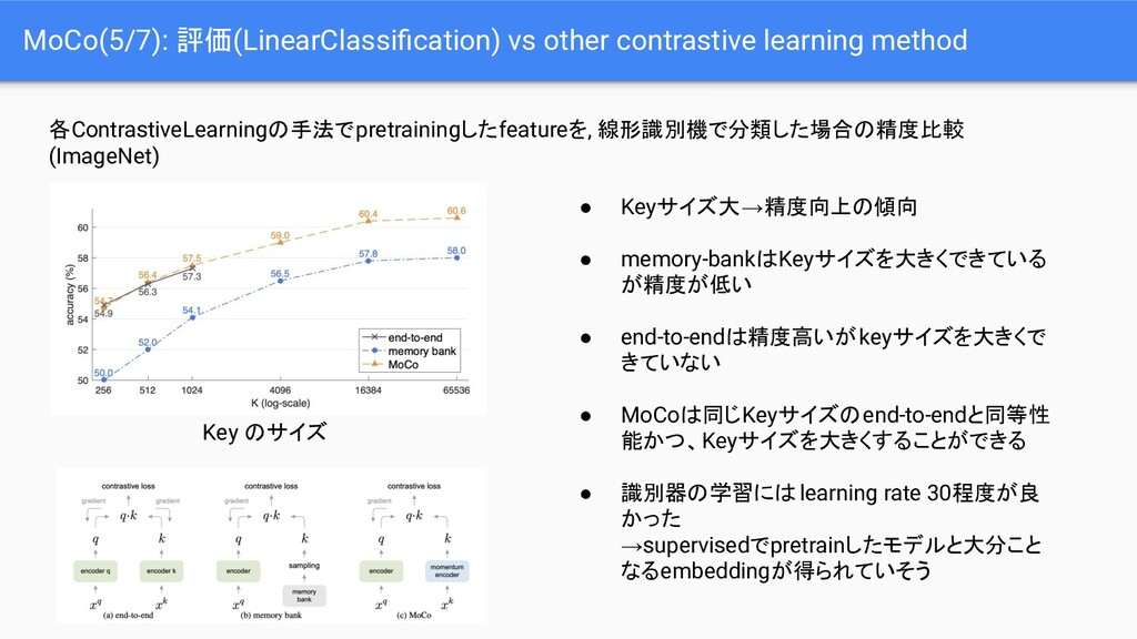 MoCo(5/7): 評価(LinearClassification) vs other con...