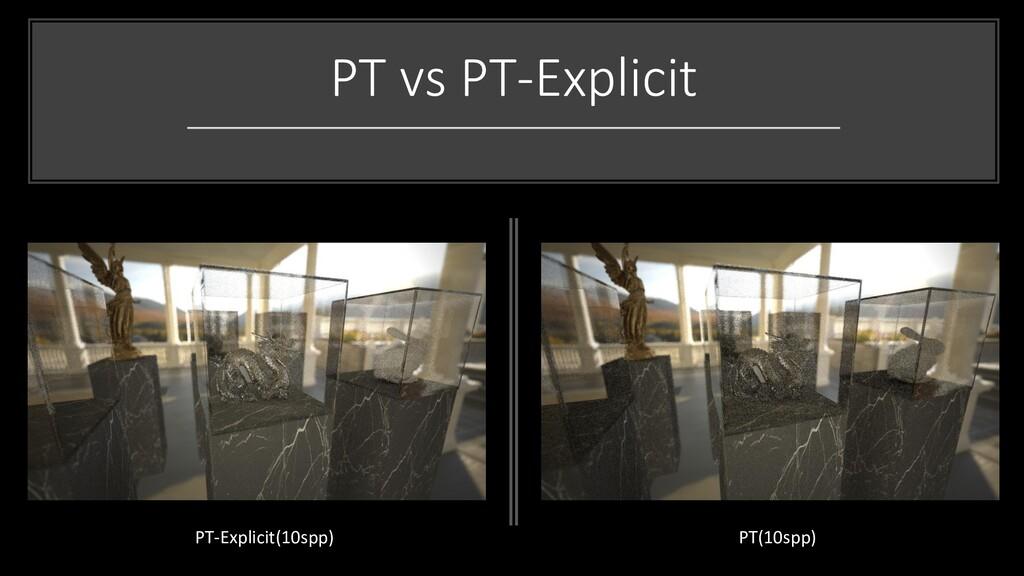 PT vs PT-Explicit PT-Explicit(10spp) PT(10spp)