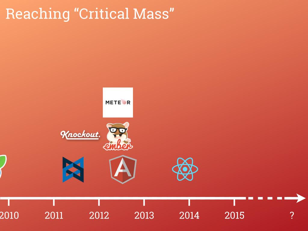 "2015 2014 2013 2012 2011 2010 ? Reaching ""Criti..."