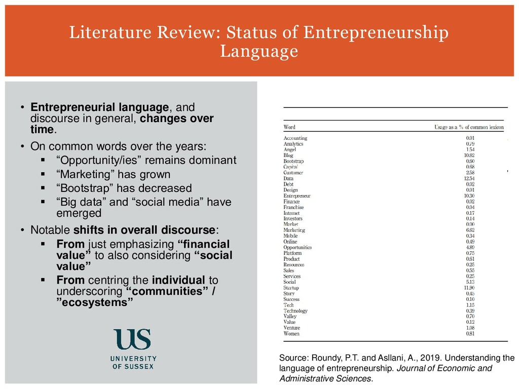 • Entrepreneurial language, and discourse in ge...