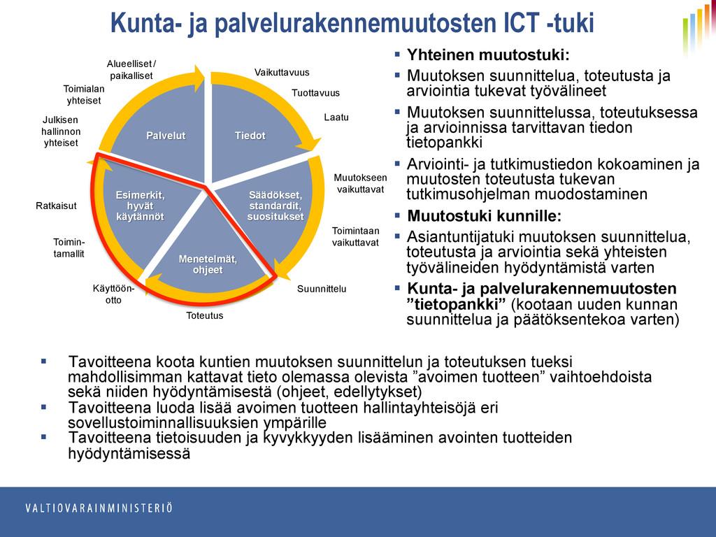 20.6.2013 JulkICT Kunta- ja palvelurakennemuuto...