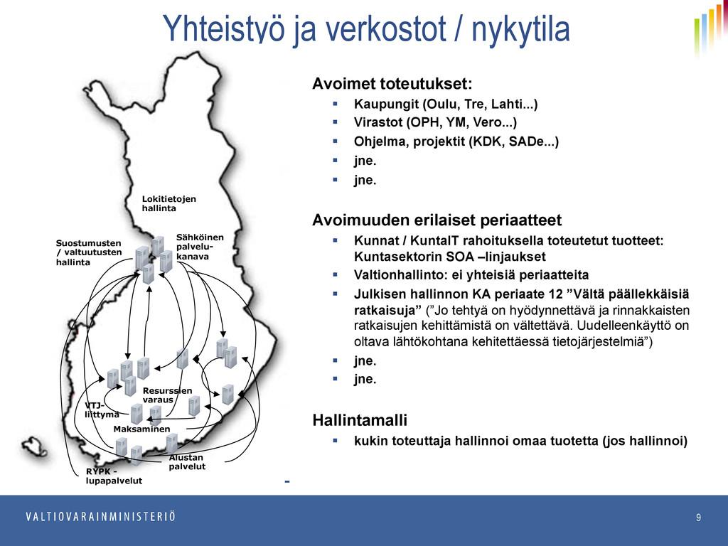 20.6.2013 JulkICT 9 Yhteistyö ja verkostot / ny...