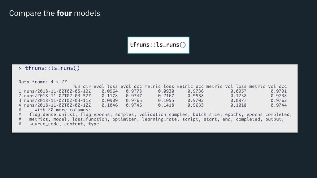 Compare the four models > tfruns::ls_runs() Dat...