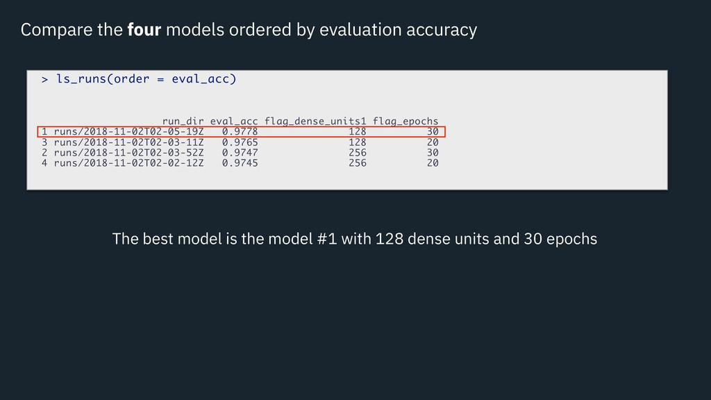Compare the four models ordered by evaluation a...