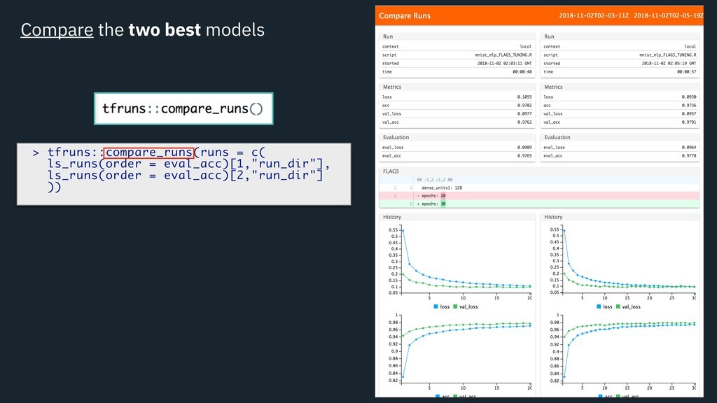 Compare the two best models > tfruns::compare_r...
