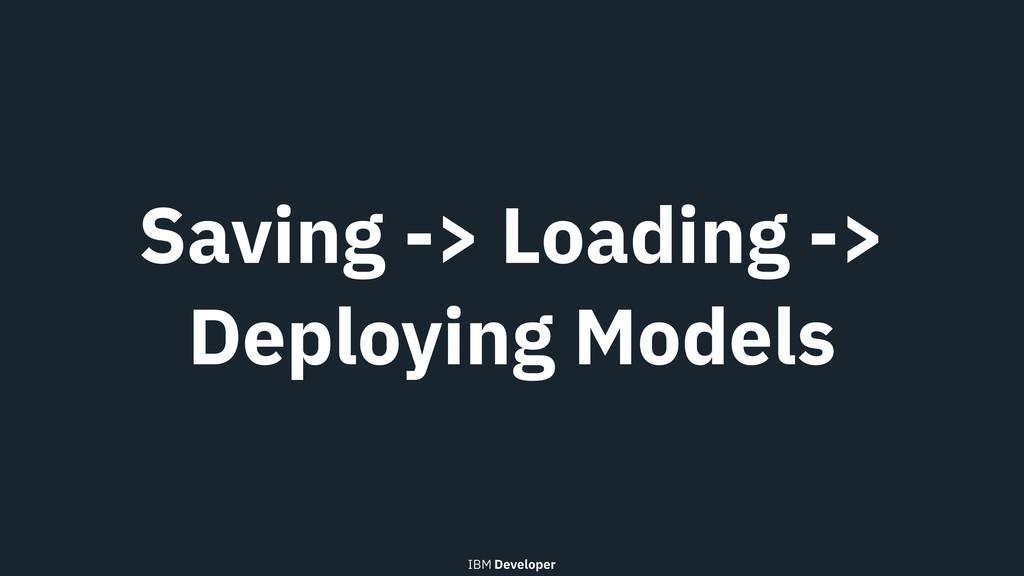 Saving -> Loading -> Deploying Models