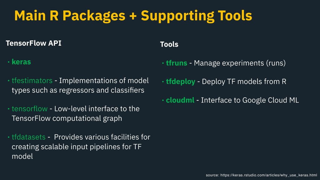 Main R Packages + Supporting Tools source: http...