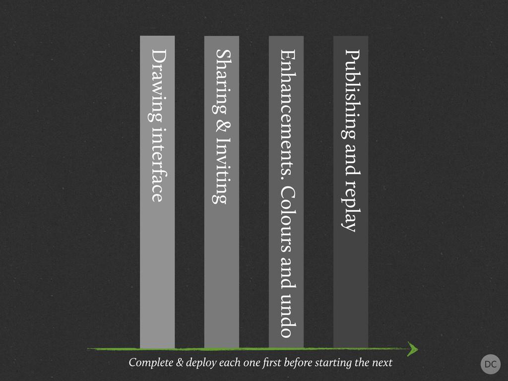 Drawing interface Sharing & Inviting Enhancemen...