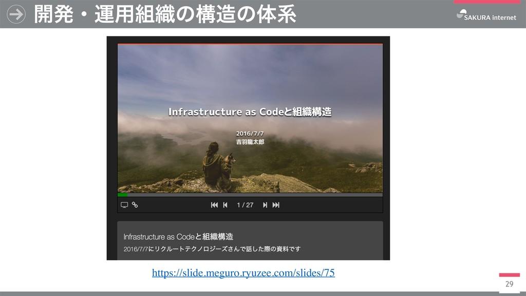 29 ։ൃɾӡ༻৫ͷߏͷମܥ https://slide.meguro.ryuzee.co...