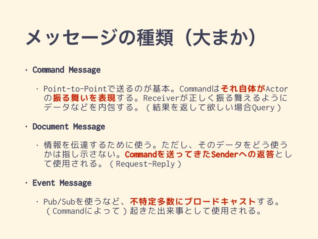 ϝοηʔδͷछྨʢେ·͔ʣ • Command Message • Point-to-Poin...