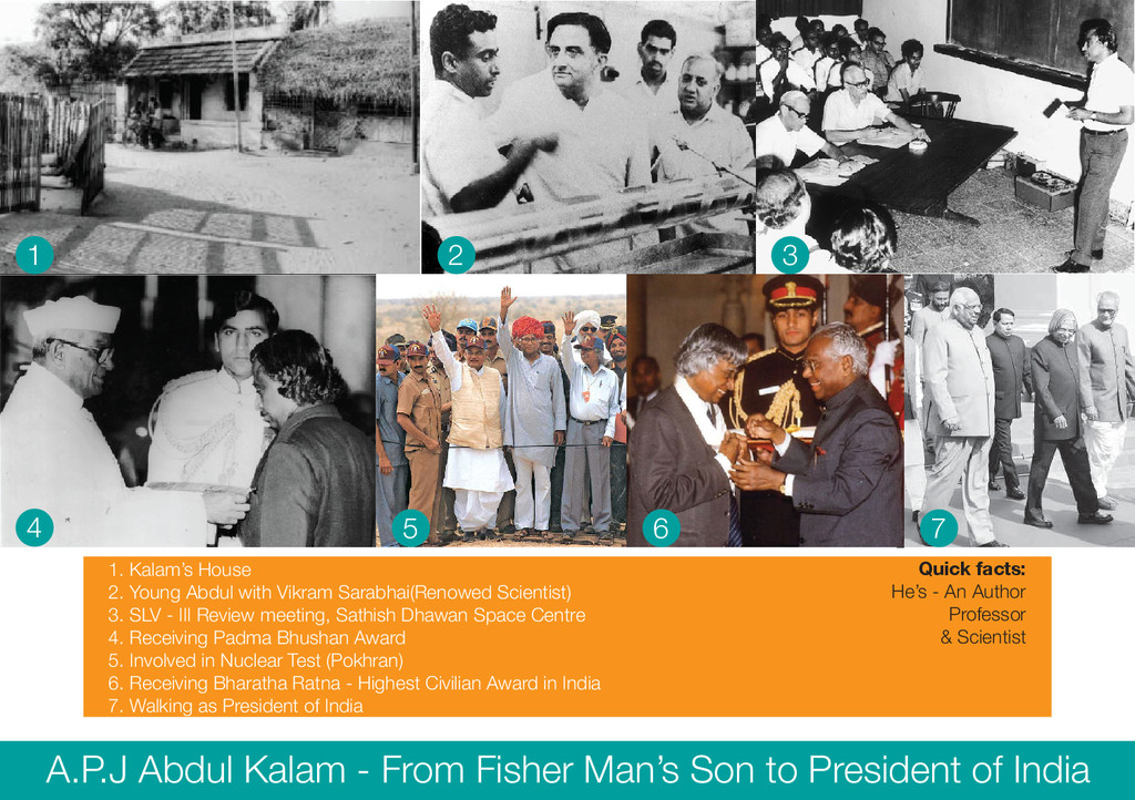 1 2 3 4 5 6 7 1. Kalam's House 2. Young Abdul w...