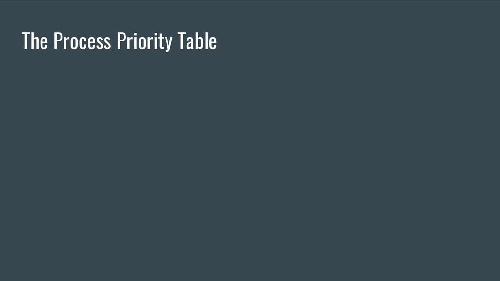 The Process Priority Table