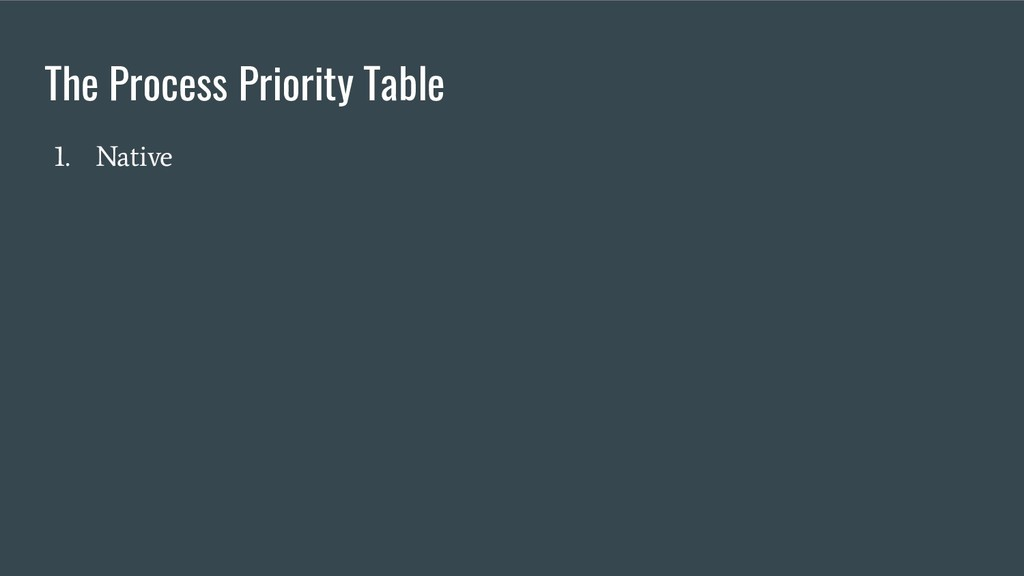 The Process Priority Table 1. Native