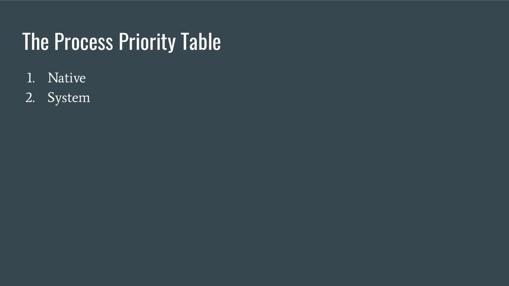 The Process Priority Table 1. Native 2. System
