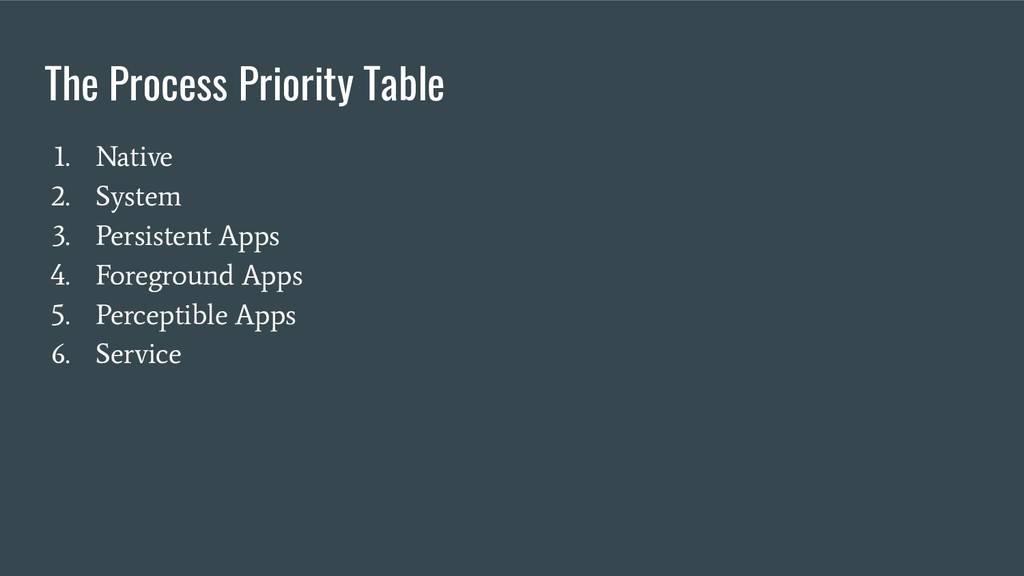 The Process Priority Table 1. Native 2. System ...