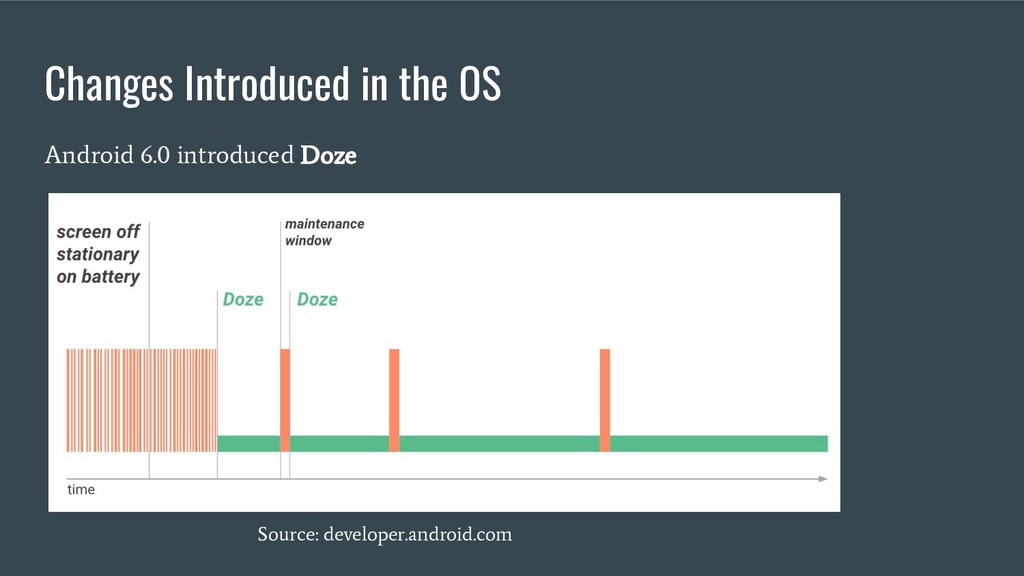 Changes Introduced in the OS Android 6.0 introd...