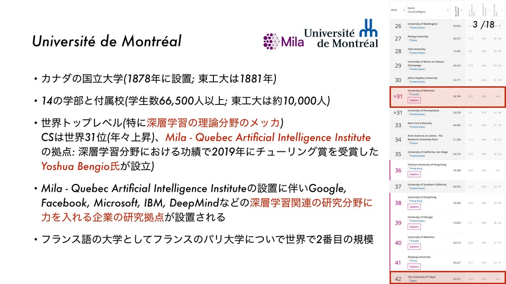 Université de Montréal • Χφμͷࠃཱେֶ(1878ʹઃஔ; ౦େ...