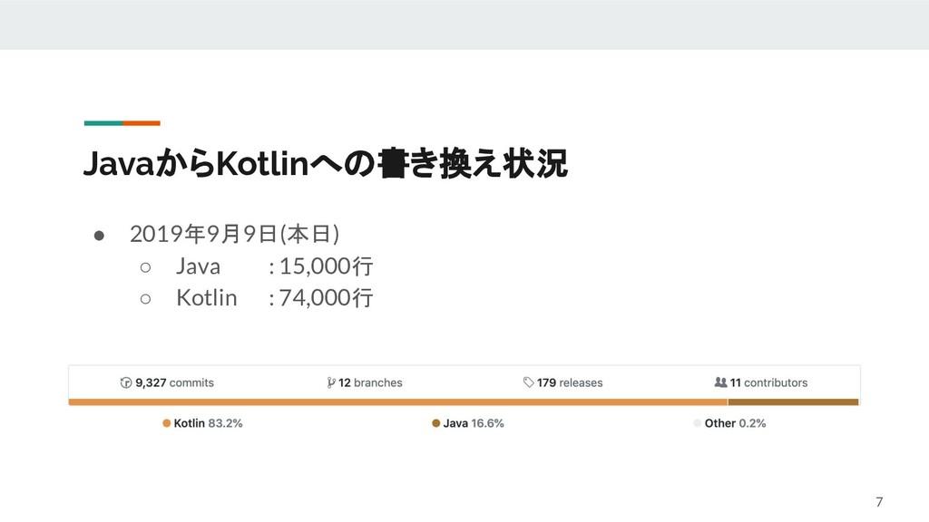 JavaからKotlinへの書き換え状況 ● 2019年9月9日(本日) ○ Java : 1...