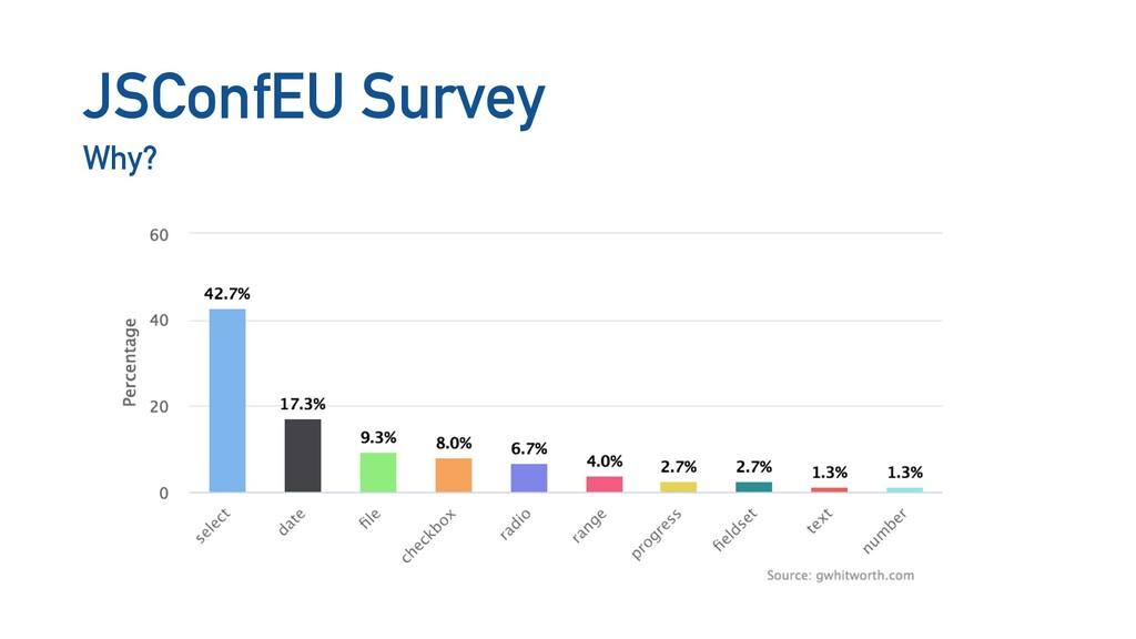 JSConfEU Survey Why?