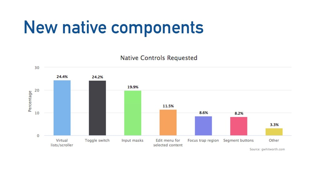 New native components