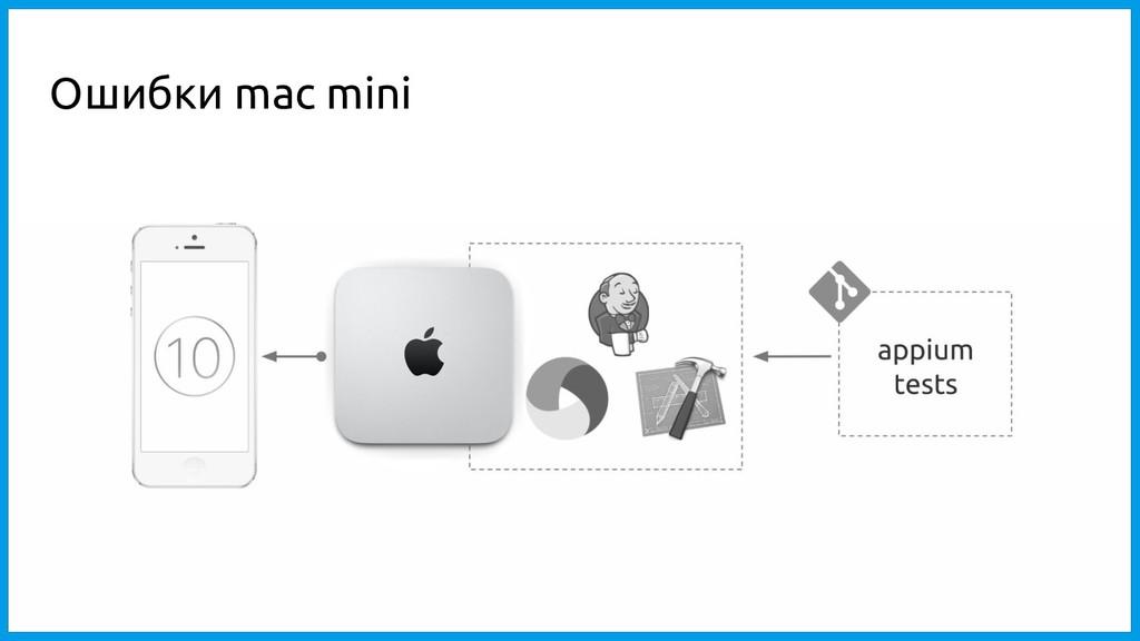 Ошибки mac mini