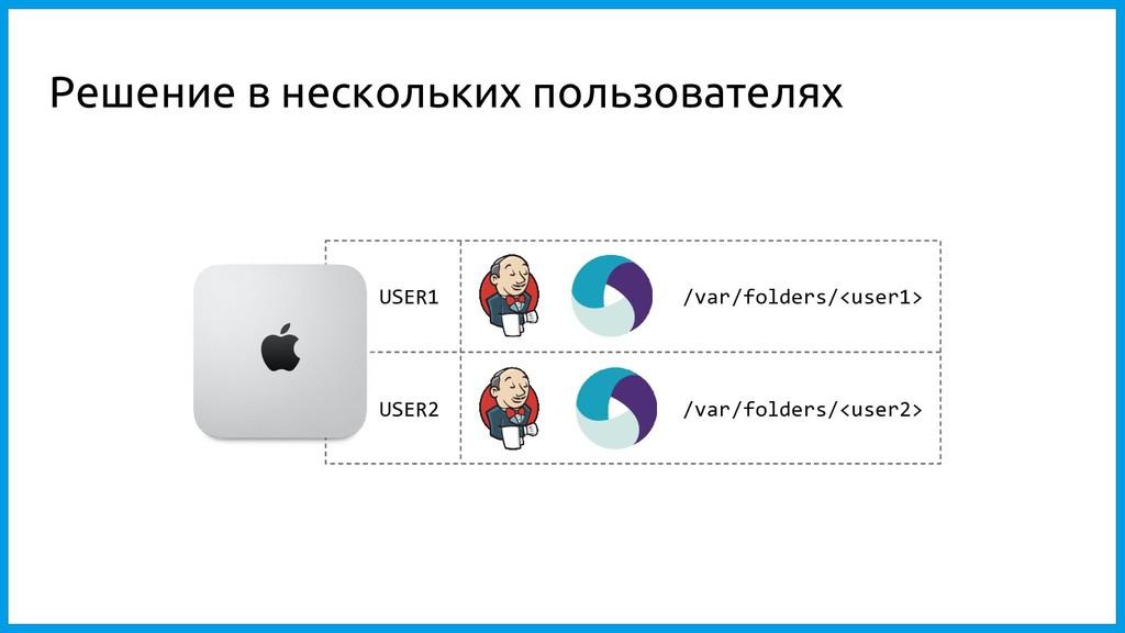 Решение в нескольких пользователях USER1 USER2 ...